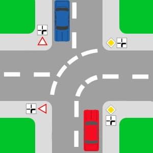 Abknickende Vorfahrt Beispiel 1: Das rote Auto befindet sich als einziges auf der Vorfahrtsstraße und darf zuerst fahren.