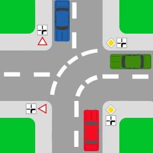"""Abknickende Vorfahrt Beispiel 2: Kämen sich Grün und Rot beim Überfahren der Kreuzung in die Quere, dürfte Grün aufgrund von """"rechts vor links"""" zuerst fahren."""