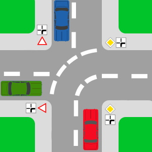 Abknickende Vorfahrt Beispiel 3: Rot fährt zuerst, dann Grün und als Letztes Blau.