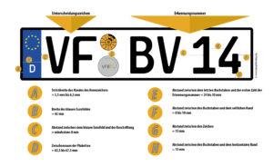 Infografik zu Autokennzeichen in Deutschland